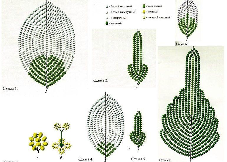 Схема плетения эустомы