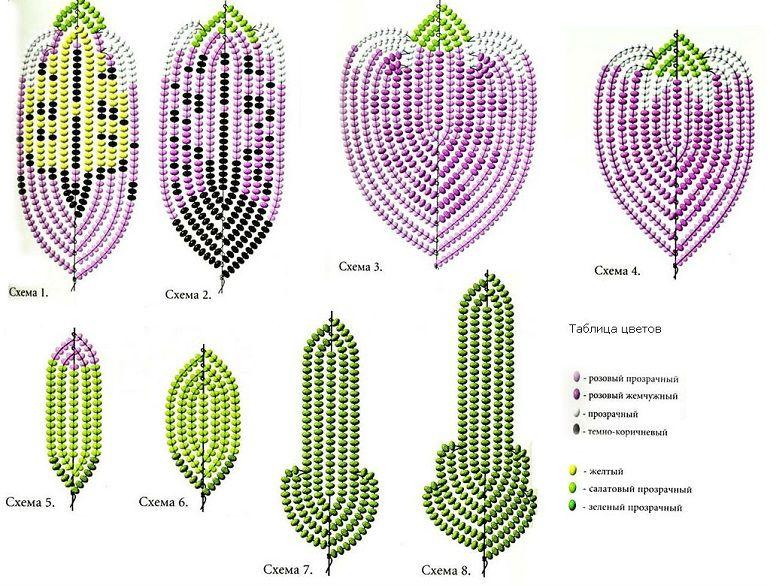 Схема плетения ириса
